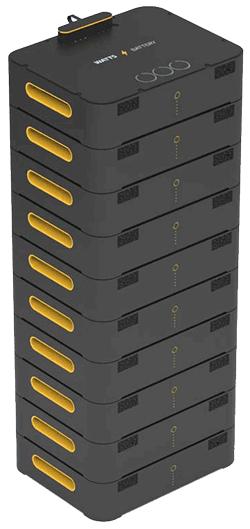 Watts-battery-modules